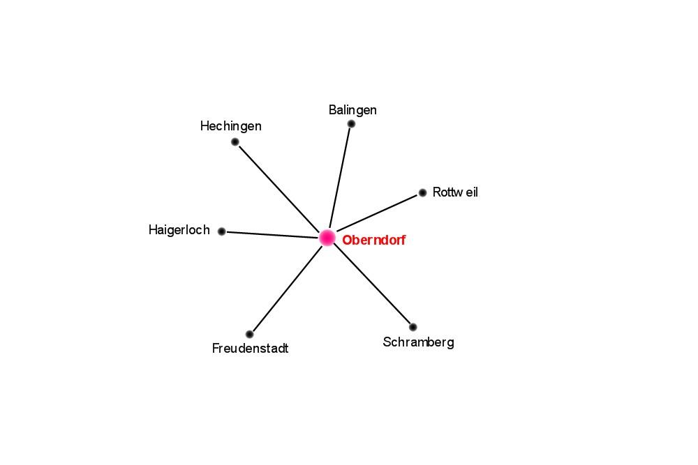 Wirkungskreis (Bild 19)